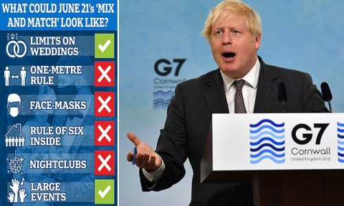 Fury as Boris Johnson is set to delay Freedom Day for a MONTH