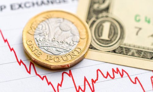 Sterling on a high after SNP fails to win majority