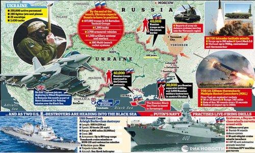 Vladimir Putin ready to roll: Ukraine fears it's on brink of invasion