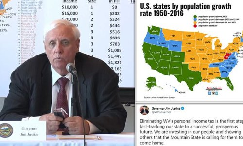 West Virginia Gov. wants to eliminate personal income tax