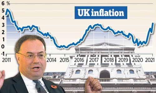 'Stagflation' threat puts heat on Bank of England's rate decision