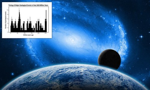 Earth's geologic 'pulse' happens every 27.5 million years, says study