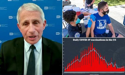 Fauci: US working to get boosters for people with weak immune systems