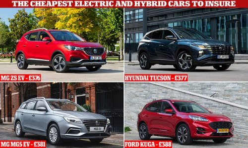 Revealed: The top ten cheapest electric and hybrid cars to insure