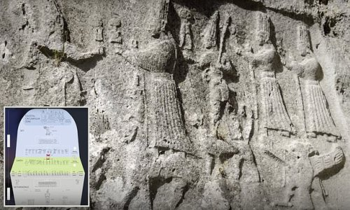 3,200-year-old rock relief revealed as Hittite calendar and cosmos map