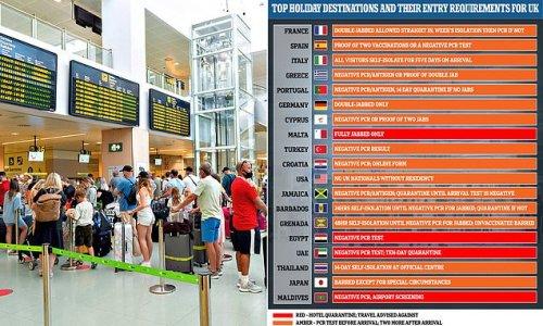 MPs assure UK tourists 'traffic lights' won't change while abroad