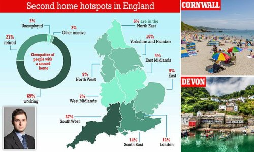 Key workers forced out of UK hotspots as landlords put homes on Airbnb