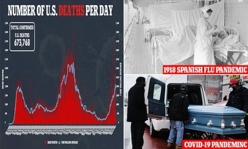 COVID-19 on verge of killing more Americans than Spanish flu