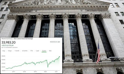 Stocks climb to record levels as new data shows surge in spending