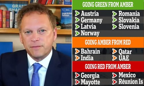 Grant Shapps admits France could go to 'red list' later this summer