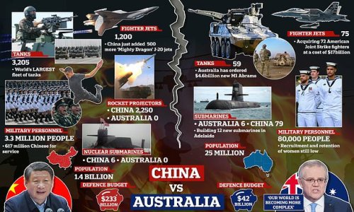Why is Australia making nuclear submarines with help from US and UK?
