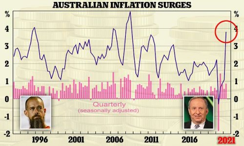 Chilling warning over soaring prices as Australia's inflation surges