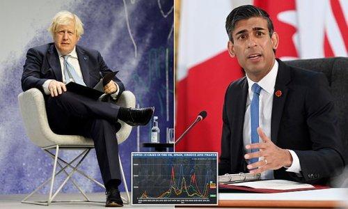Rishi Sunak warns Boris Johnson about draconian border restrictions
