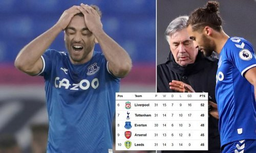 Everton dealt big injury blow ahead of Friday's clash with Tottenham