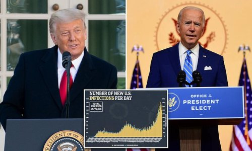 Trump urges gathering on Thanksgiving as Biden advises stay home