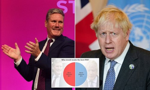 Starmer 'told to brace for Boris to call snap election NEXT YEAR'