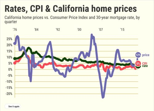 How mortgage rates hit 18.5% — 40 years ago today