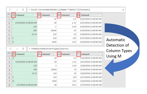 Automatic Detection of Column Types in #PowerQuery - DataChant