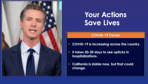 """California Coronavirus Update: Governor Gavin Newsom Says, """"This Is The Second Wave"""" As Cases Rise Across The U.S."""