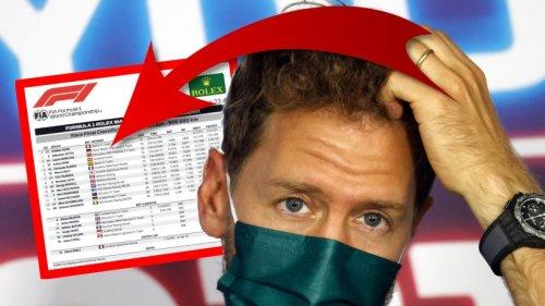 Sebastian Vettel: Wirbel um den Formel-1-Star! FIA-Dokument sorgt für Fragezeichen