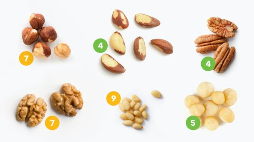 Keto Nuts – a Visual Guide to the Best and the Worst – Diet Doctor