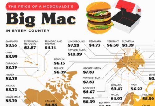 The Most Expensive McDonald's Around The World, Visualized
