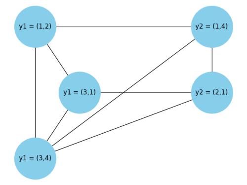 Reformulating a Problem — D-Wave System Documentation  documentation