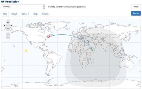 HF communication prediction tools