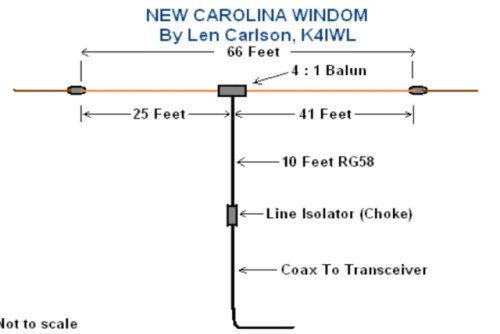 Build your own Windom Antenna