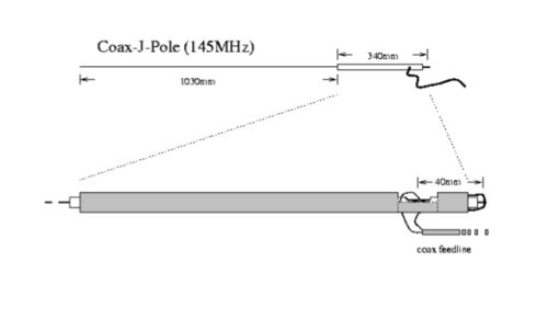Simple J-Pole for the 2m band