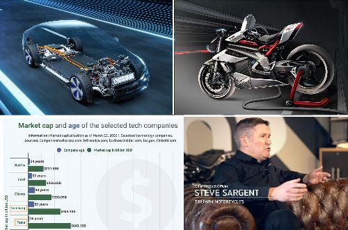 Mittwoch Kompakt: Projekt TE-1, die Elektrische Triumph, Teslas atemberaubende Marktkapitalisierungs-Geschwindigkeit, EQS-Batteriefertigung startet, Autogipfel in Berlin - e-engine - Alles rund um E-Mobilität