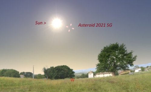 Asteroid 2021 SG came from the sun's direction