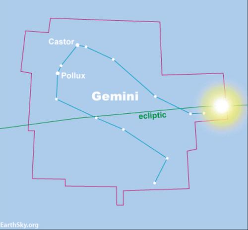 EarthSky   Sun enters Gemini on June 21