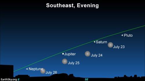 EarthSky | Full moon, Saturn, Jupiter July 23 to 26