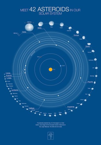 See 42 of the largest asteroids in new images