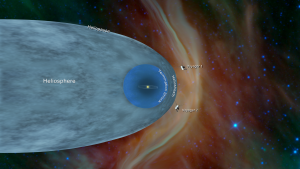 NASA re-establishes contact with Voyager 2 spacecraft | EarthSky.org