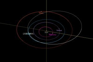 Heads up! Small asteroid to pass very close on Monday | EarthSky.org