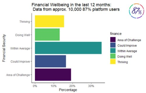 How Financial Worries Are Having A Negative Impact On Mental Health - Employee Benefits