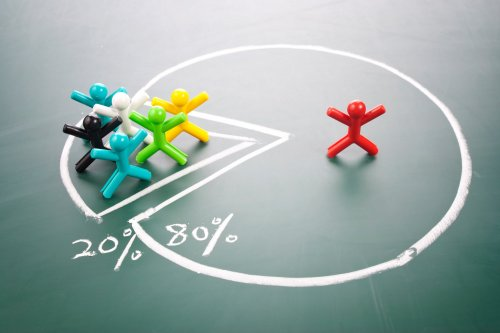The 6 systems that you must put in your business before you win the competition