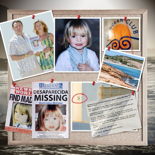 What Happened to Madeleine McCann: A Child Goes Missing, Precious Time Is Wasted and the Nightmare Begins