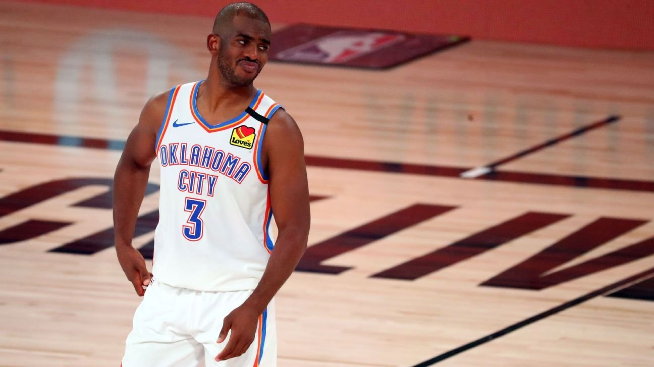 Next moves for the Thunder: What's the future for Chris Paul?