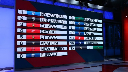 2020 NHL draft order: Listing all 217 picks over seven rounds for all 31 teams