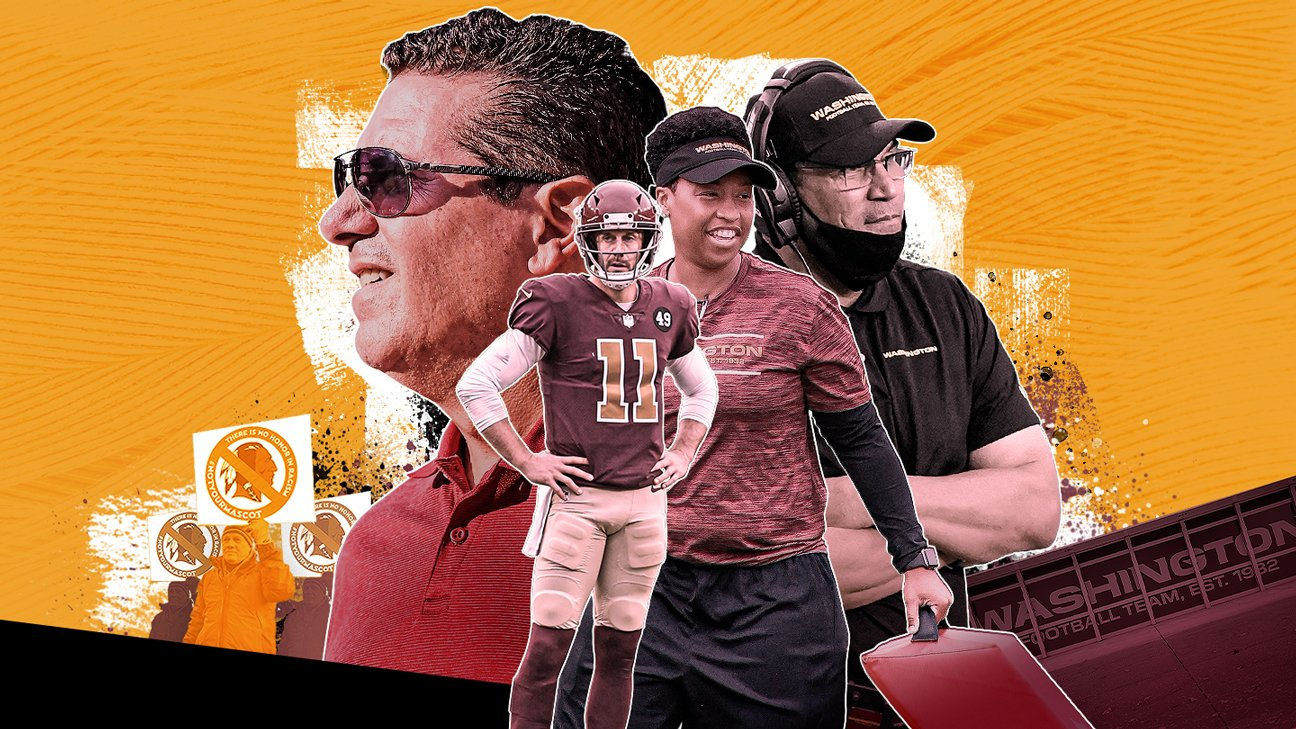 Washington Football Team timeline: Controversy, comebacks and change