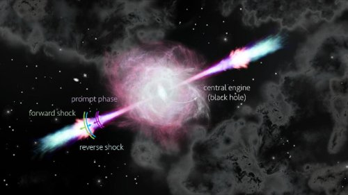 Space Scientists Solve Decades-Long Gamma-Ray Burst Puzzle