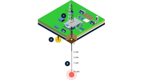 Quaise Inc. Drilling Technology Could Allow Geothermal To Power The World