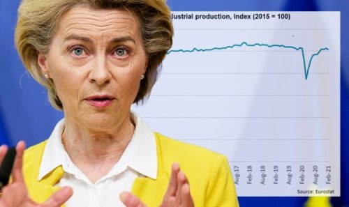 Eurozone disaster laid bare by devastating new chart – Brussels pays price for Covid farce