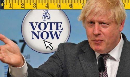 Brexit POLL: Should Boris Johnson reintroduce imperial measurements now UK out of EU?