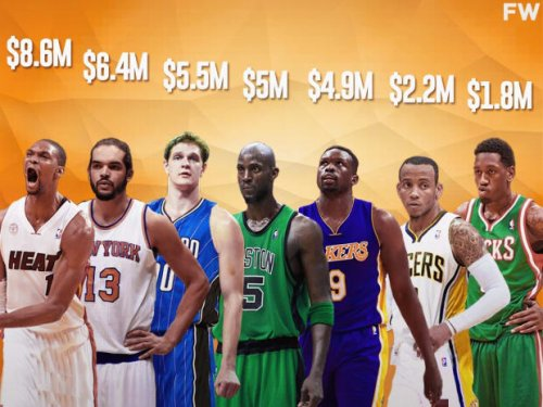 Retired NBA Players Still Making Tons Of Money: Monta Ellis And Larry Sanders Are Still Getting Paid
