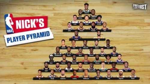 """NBA Fans Argue After Nick Wright Posts His Player Pyramid: """"Kawhi Not A Top 10 Player?"""""""