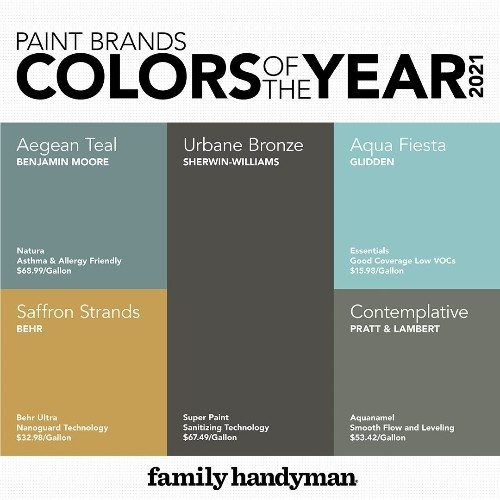 Compare all the Paint Colors of the Year for 2021